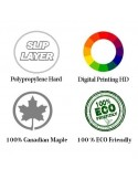 Perchero Skateboard Bandera Canada